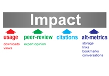 Determining the impact of research beyond traditional scholarly citations using web-based tools